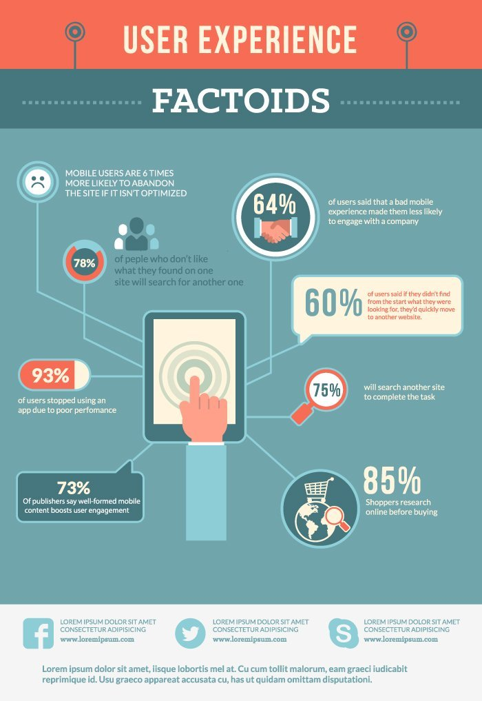 21-infographic-user-experience