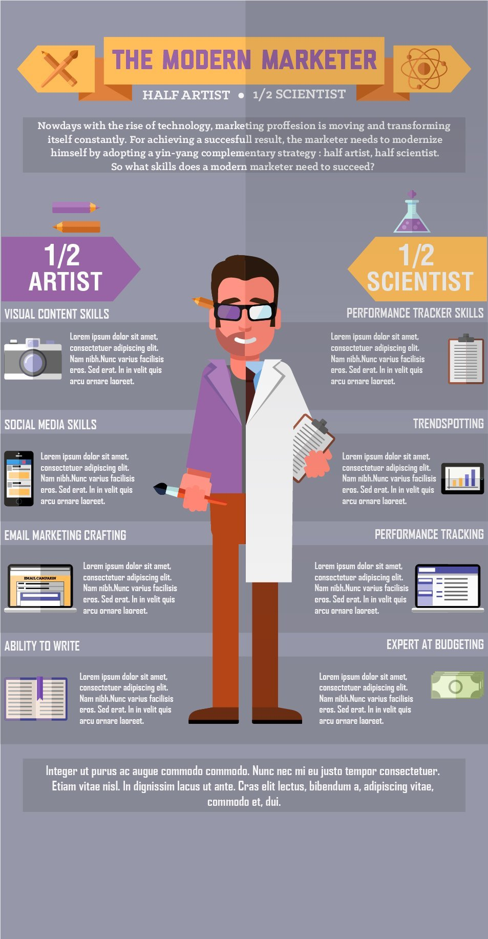 infographic_THE MODERN MARKETER