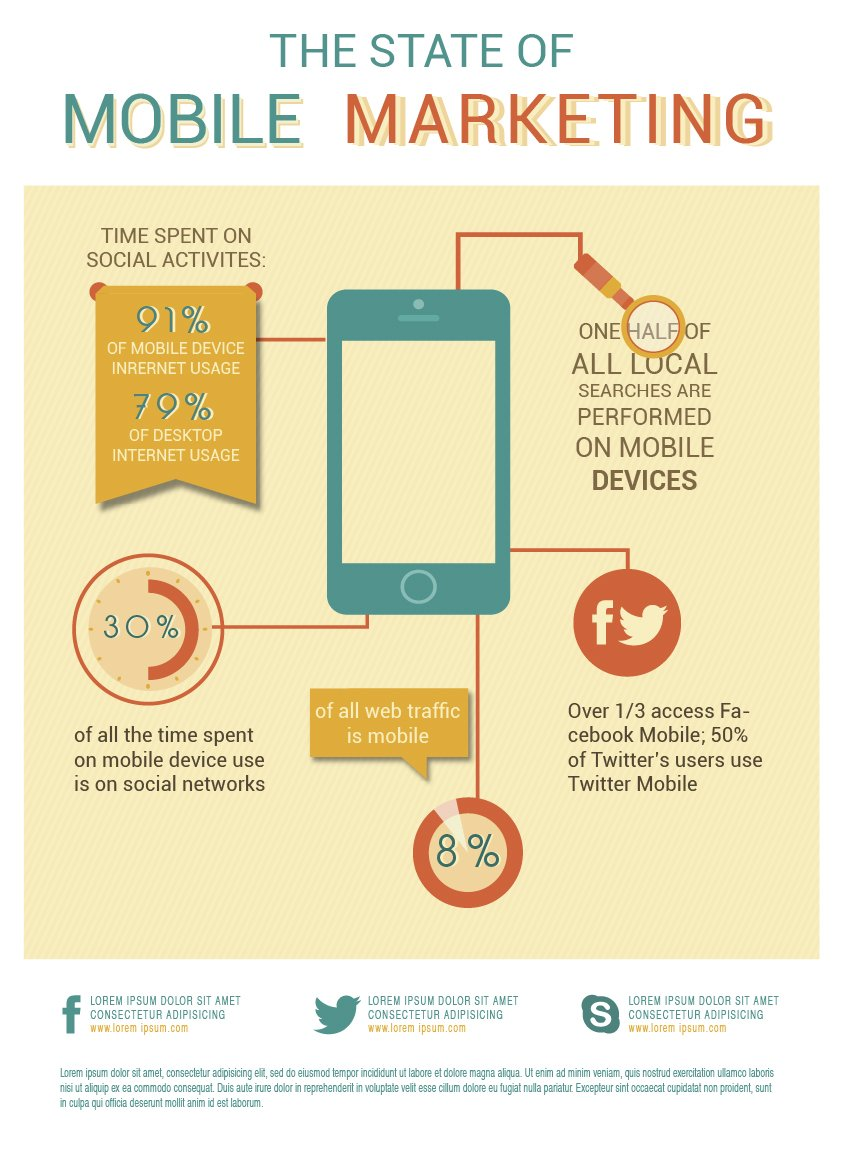 infographic_mobile marketing