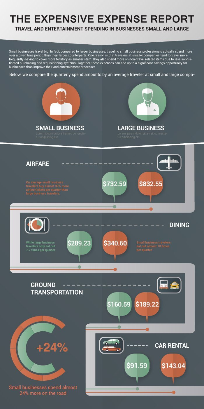 infographic_the-expensive-expense-report