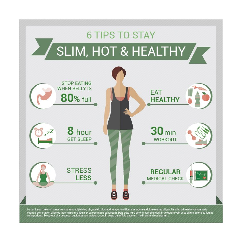 infographics_slim hot and healthy